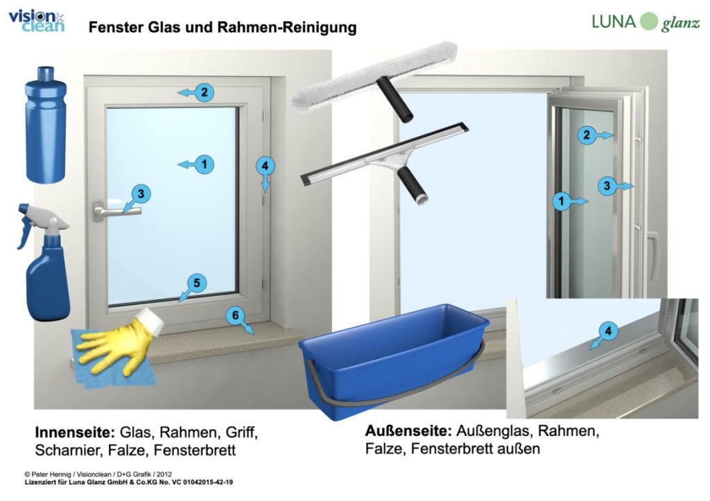 Qualitätssicherung visionclean bei Luna Glanz GmbH & Co KG - Gebäudereinigung München, Facility Management München